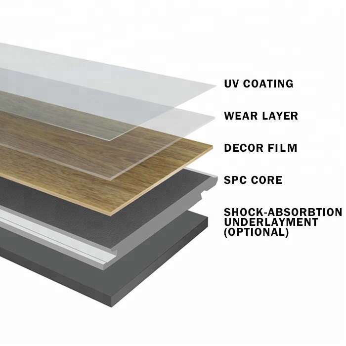 Spc Flooring Easy To Install