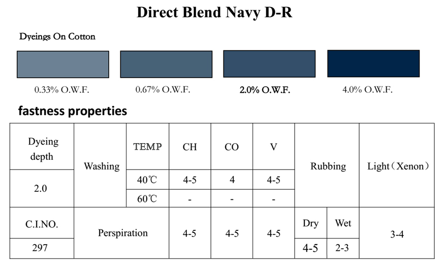 BLEND NAVY 297-Application