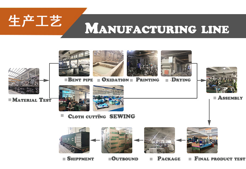Pinyi Outdoor Manufacturing Line