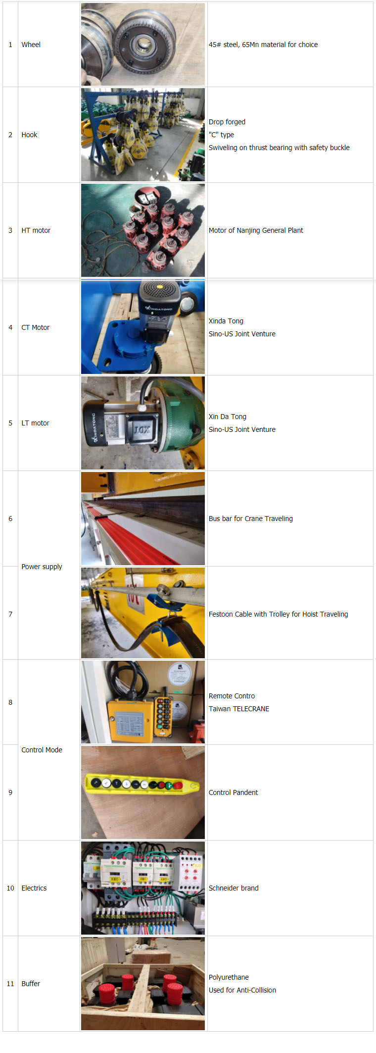 10T Overhead Crane For Sale