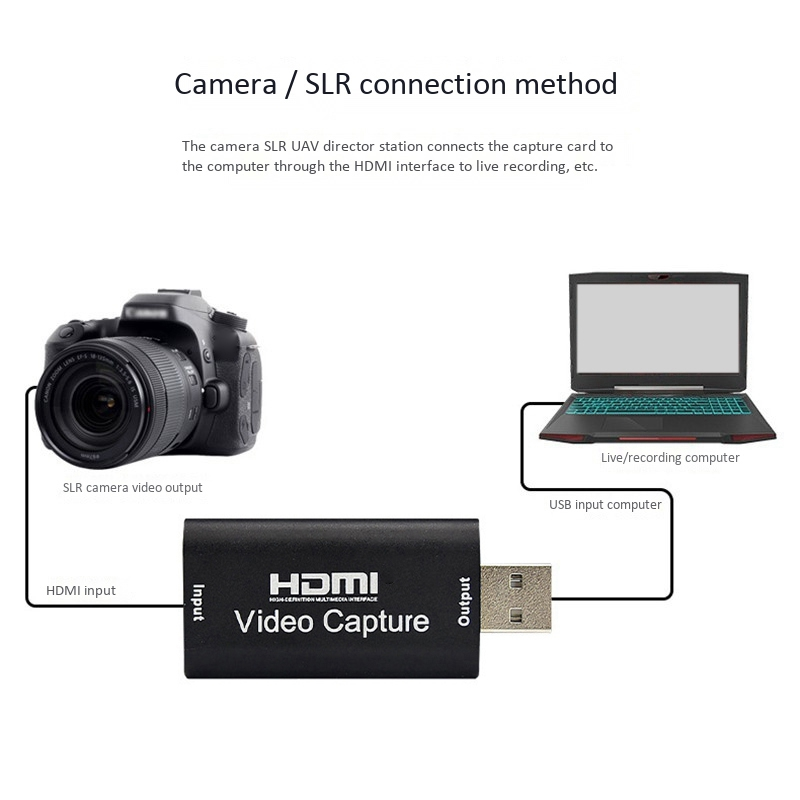 HDMI HD Video Capture Card USB Capture Card Game Live Online Teaching Video Capture Storage 4K