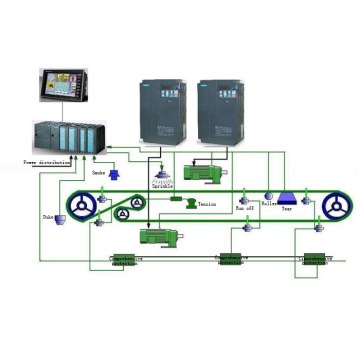 Belt Automation Centralized Control Unattended System