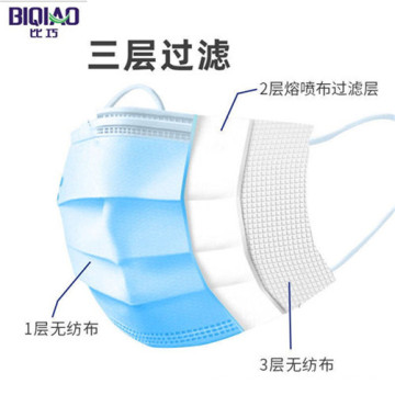 3ply Face Mask with CE/FDA Certification
