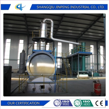 Waste Oil Recycle Equipment
