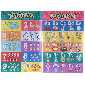 2pcs Early Educational Alphabet Mathematics Children Kids Wall Chart Poster Office School Education (30x45cm)