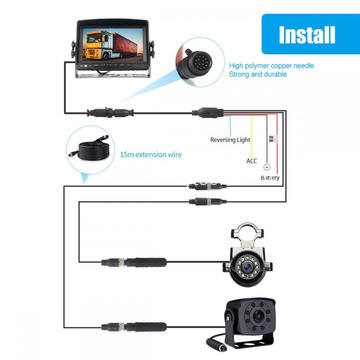 Side Rear View Monitor Camera System