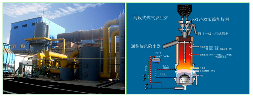 two stages coal gasifier