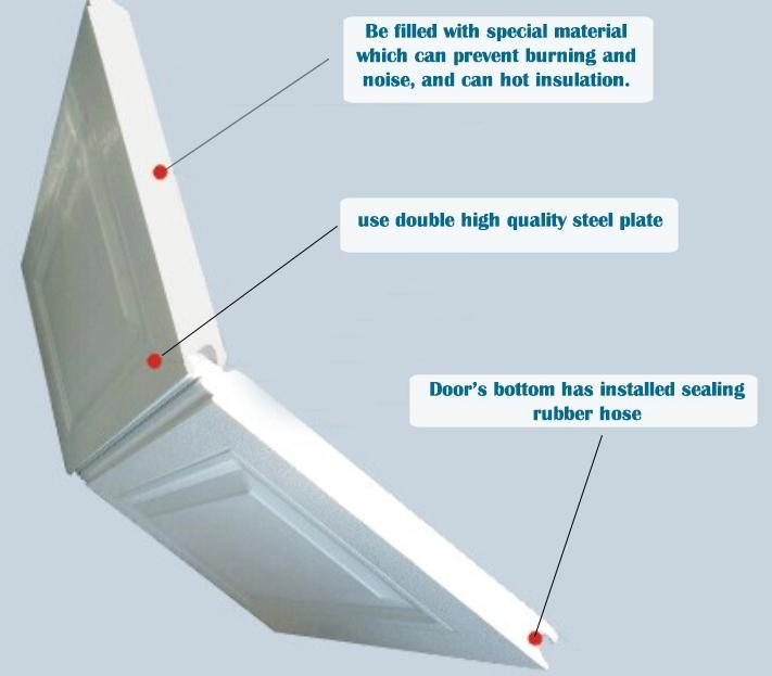 Garage Door Panel Instruction