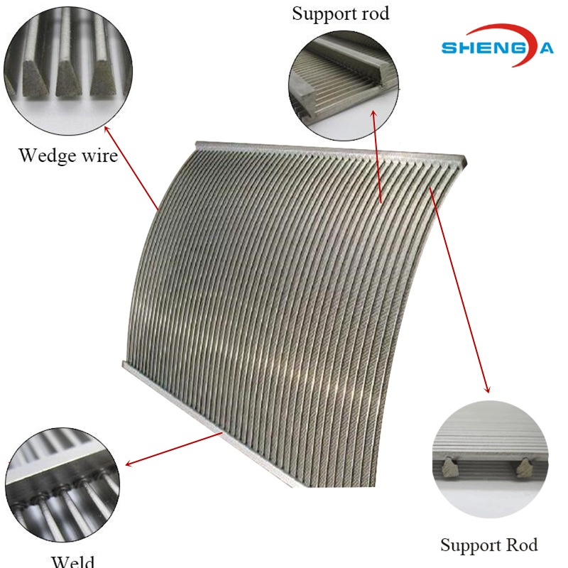 Overflow Water Arc Sieve for Extrusion Granulation System1