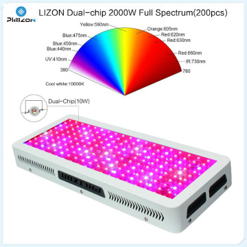 Red Blue Light Greenhouse Plant LED Grow Light