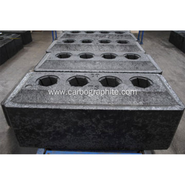 Prebaked Carbon Anode Prices United Arab Emirates