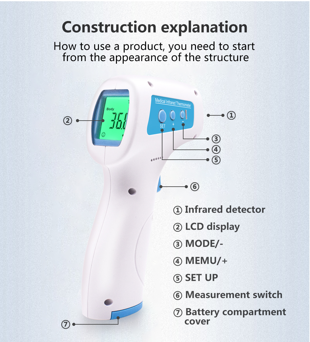 IR body temperature for ready