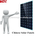 Export high efficiency ranking solar panel