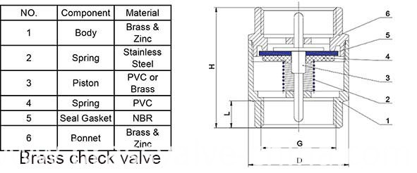 CHECK VALVE DRAWING