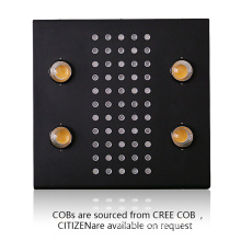 Best Led Grow Panel
