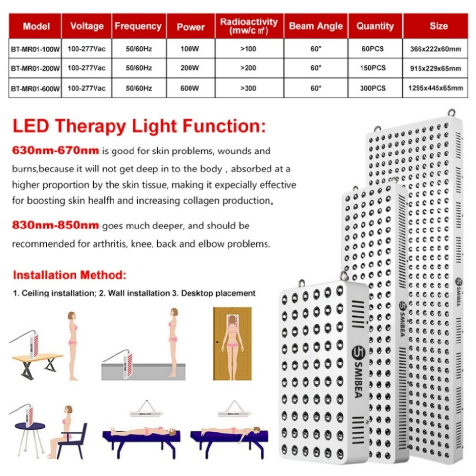 2020 Top Sale Infrared Red Light Therapy Panels