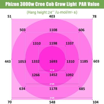 Phlizon COB 600W LED para cultivo interno