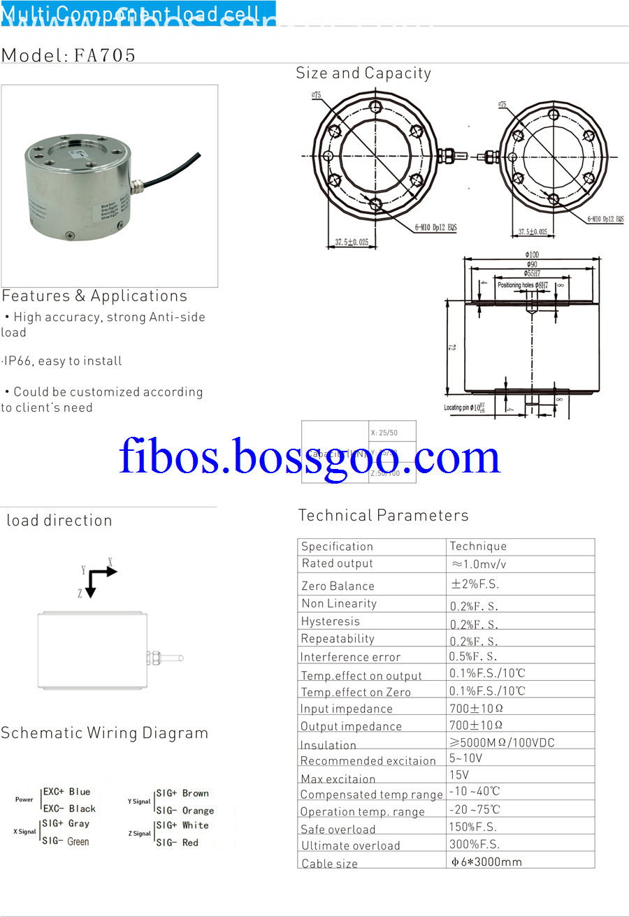 multi component load cell