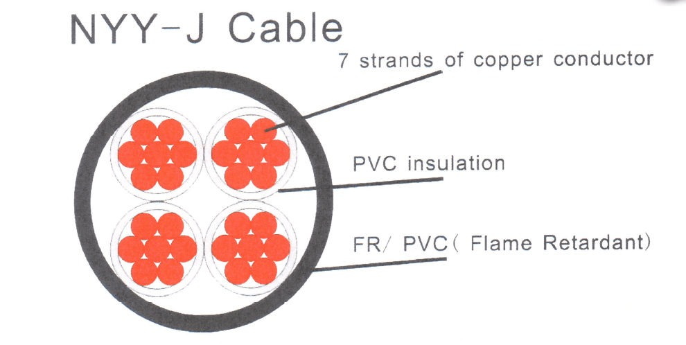 NYY-J POWER CABLE