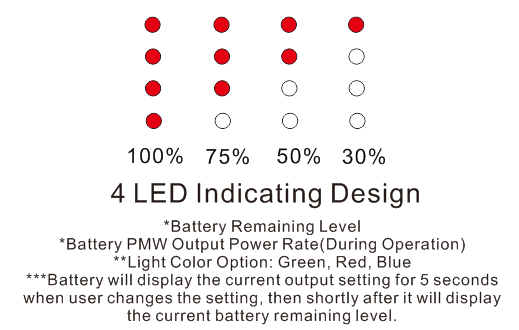 4 led indicator design