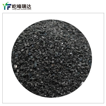 Highly purified silicon carbide particle size sand