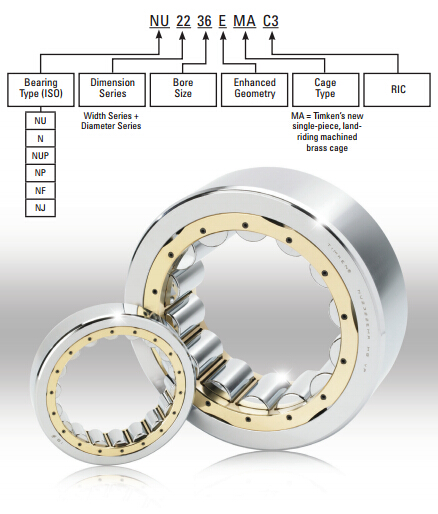 Precision Roller Bearings NP300 Series