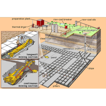Face Monitoring System for Tunneling