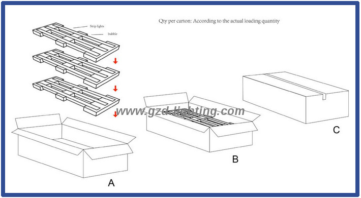 WALL WASHER PACKAGE
