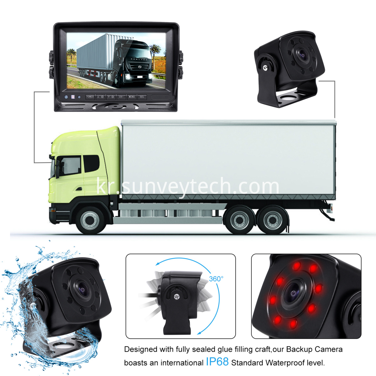 AHD Backup Camera System for Trucks
