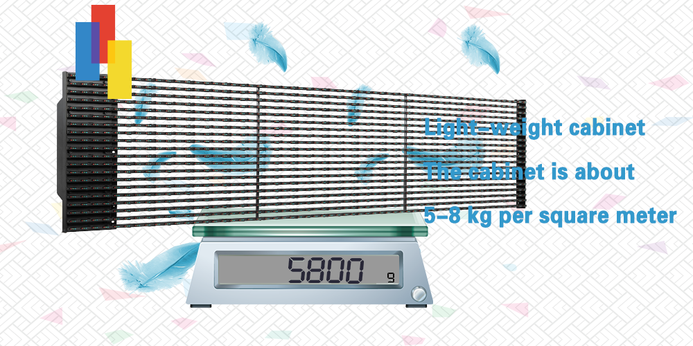 Light weight of LED Grid Display for Building Facade