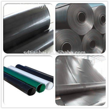 Factory Supply HDPE 0.75mm Geomembrane Pond Liner