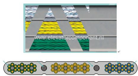 Passenger Elevator Flat Traveling Cable ≤6m/s