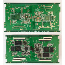 One-stop Electronics for Complete PCB Assembly Services