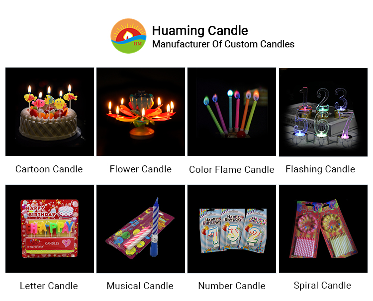 1candle product overview