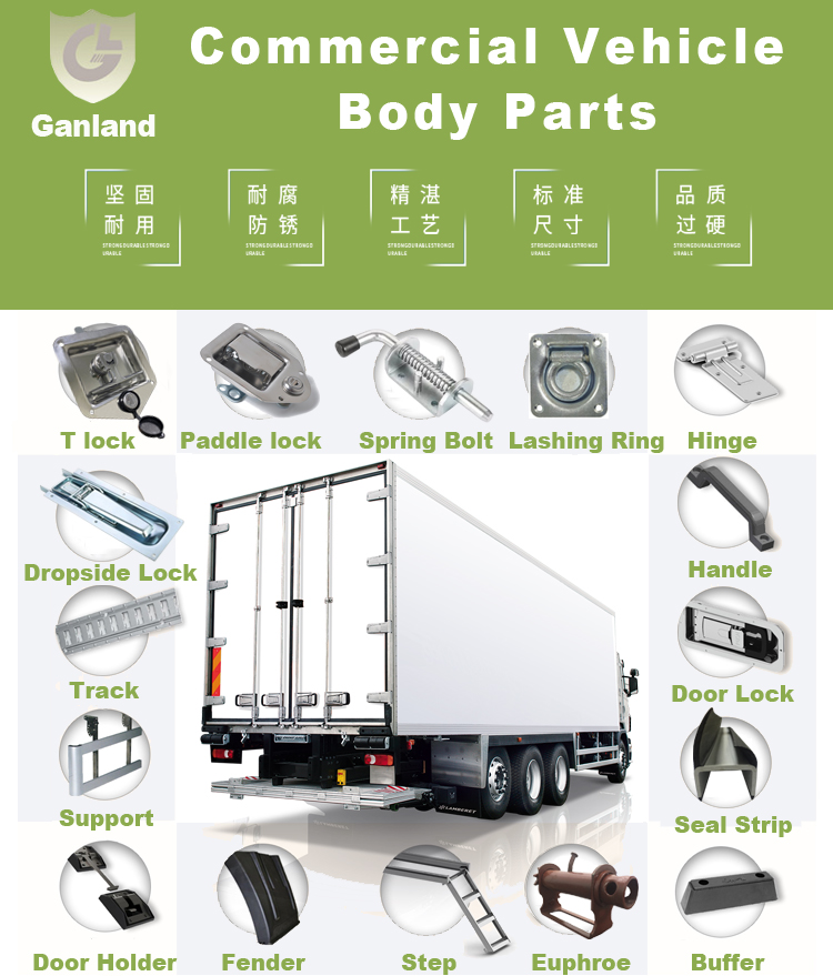 Vehicles Body Part
