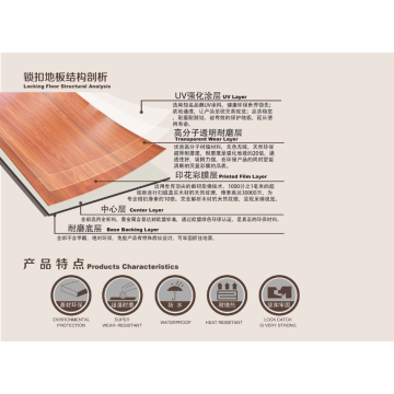 Waterproof locking system spc flooring for indoor
