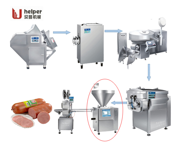 sausage production line-mechanical filler