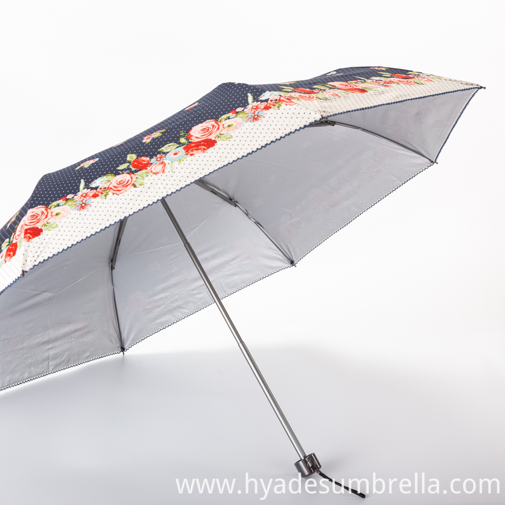 Best Folding Umbrella
