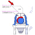 Motor horizontal placement hammer mill