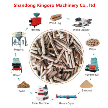 ISO Approved Biomass Wood Pellet Granulator Production Line
