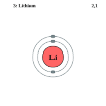 how much lithium is in a tesla