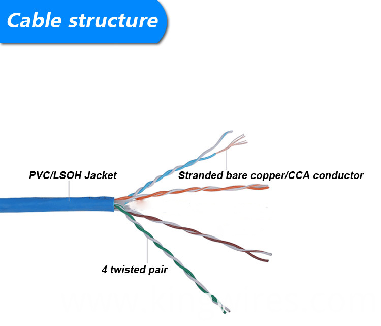 cat5e patch cable structure