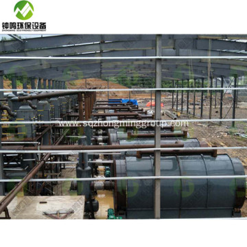Pyrolysis Reactor Types Process Flow Diagram Plant