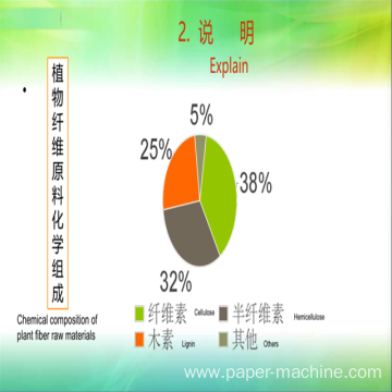 Wheat Straw Pulp Making Machine