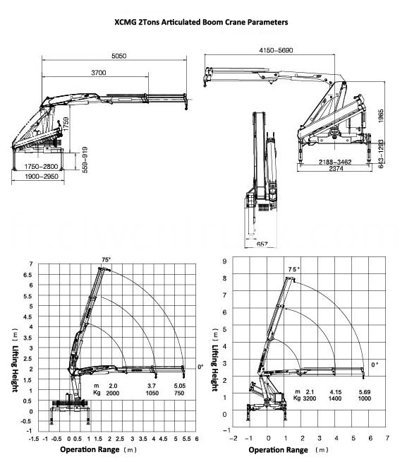 2tons Floding Crane diagram