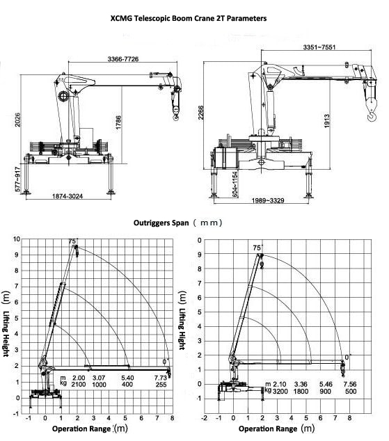 lorry mounted crane xcmg 2ton diagram