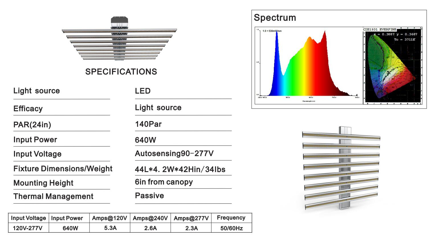 LED Grow Light Bar Best