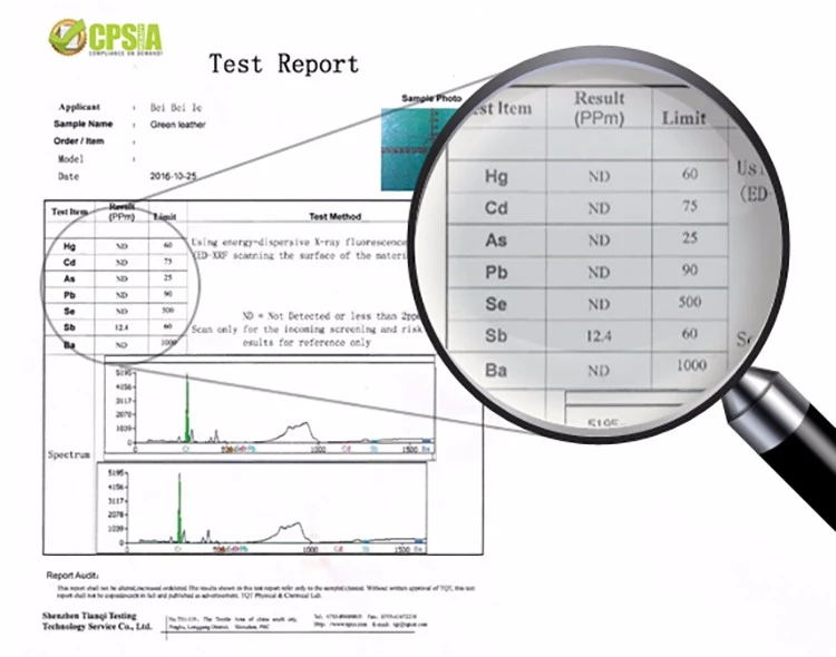 5CPSIA Test Report