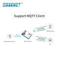 CC3200 2.4GHz Wifi Module CDSENET E103-W02 SMD rf Transceiver 2.4 ghz Wifi Transmitter Receiver For PCB Antenna