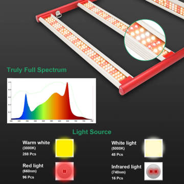 High Output LED Grow Light Bar Dimmer Hydroponics
